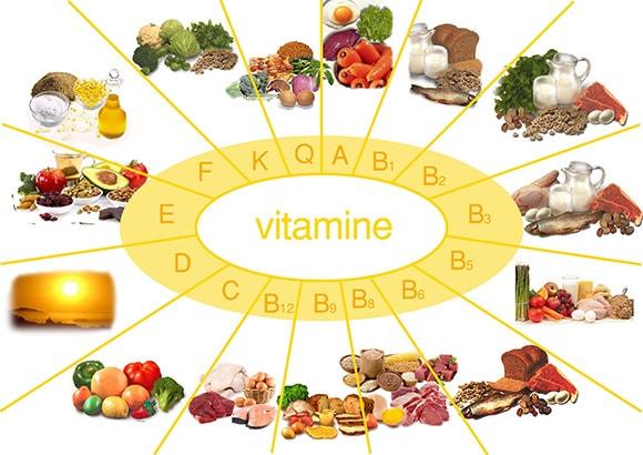 Vitamin và khoáng chất có trong thực phẩm giúp tập gym giảm cân, tăng cân, tăng cơ, giảm mỡ hiệu quả